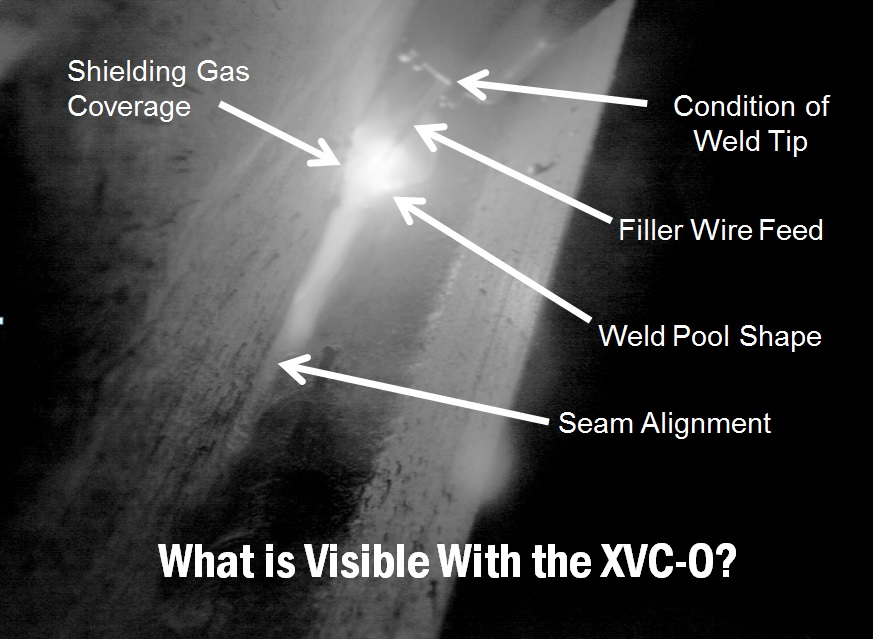 What the XVCO shows