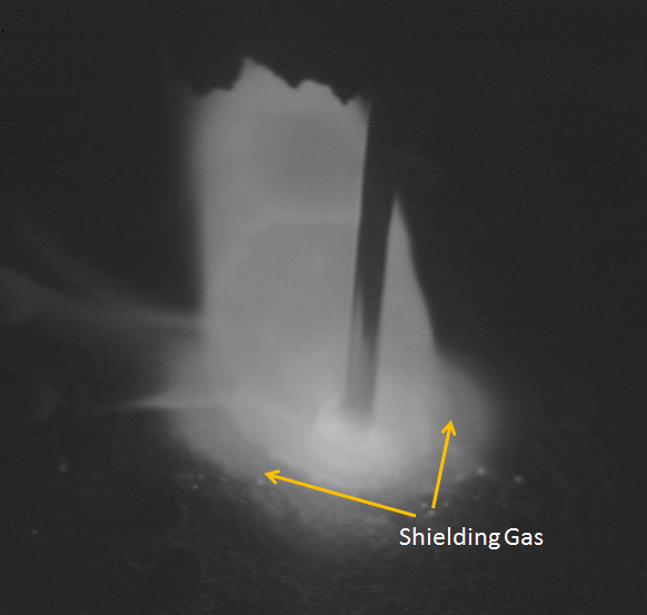 Weld Camera image of GMAW process showing Shielding Gas