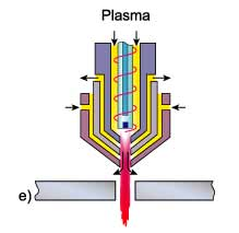 April_14__The_Plasma_Process
