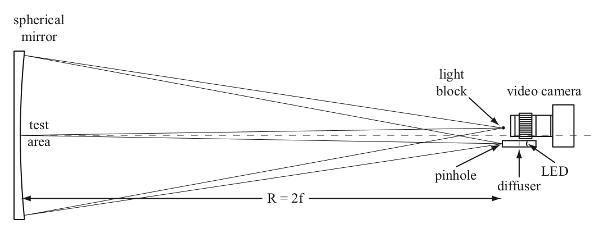 schlierenschematic_600x233